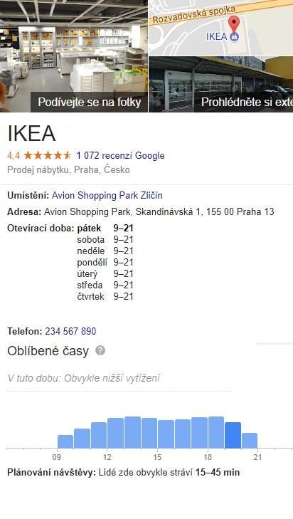 IKEA Eshop